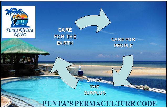 A Permaculture Model for the Future of Tourism in the Philippines